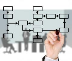 Por que os valores organizacionais são tão importantes?