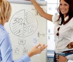 Como otimizar o processo de entregas de sua equipe