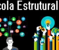 Teoria Estruturalista: Ampliando a Visão Das Relações Organizacionais