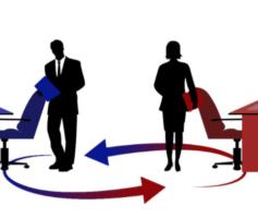 Job Rotation: Treinamento Eficaz E De Baixo Custo Se Bem Planejado