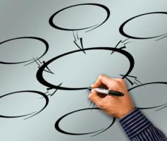 Tipos De Organograma | O Espelho de Cada Modelo De Organização