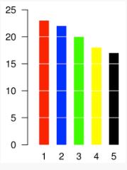 tipos de organograma